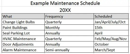 Building Maintenance Schedule Template - Excel xlts