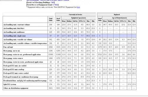 Building Maintenance Schedule Template - Excel xlts - Building Schedules Template