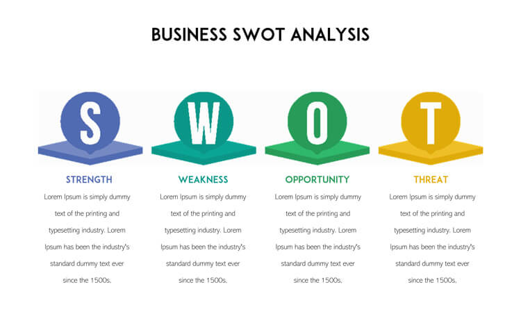 20+ Creative SWOT Analysis Templates (Word, Excel, PPT and EPS) - microsoft swot analysis template
