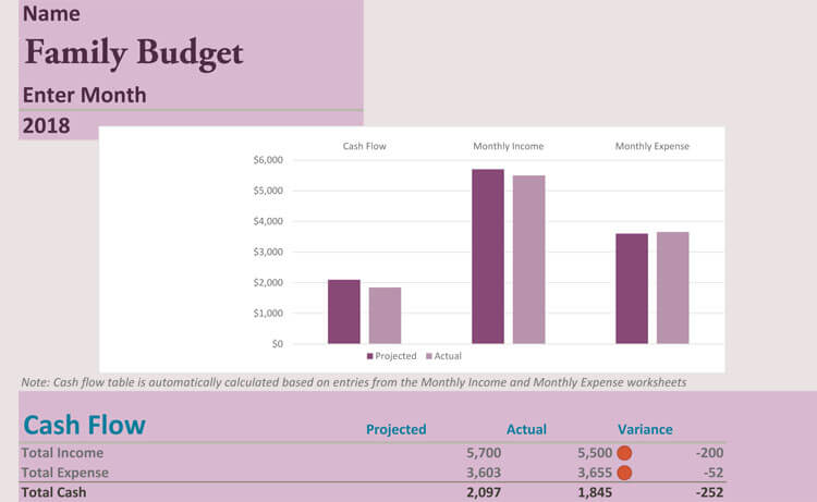 12+ Household Budget Worksheet Templates (Excel) - Easy Budgets
