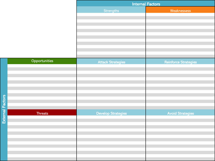 20+ Creative SWOT Analysis Templates (Word, Excel, PPT and EPS)