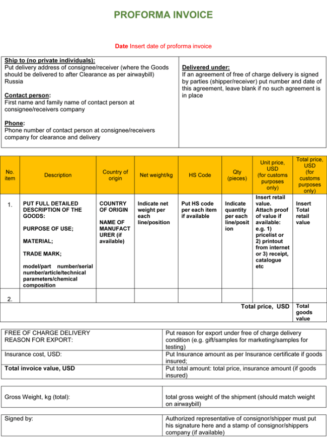 Free Proforma Template. Education Portion Of Resume