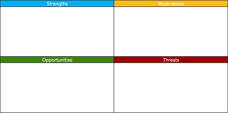 20+ Creative SWOT Analysis Templates (Word, Excel, PPT and EPS) - format for swot analysis