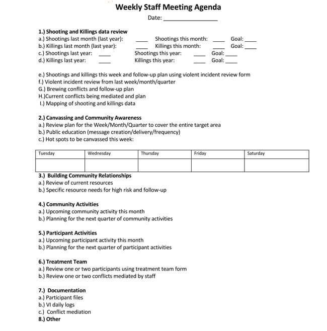 101 Guide of Weekly Meeting Agenda (with Free Templates)