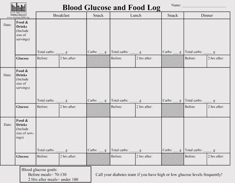 diabetes food diary template