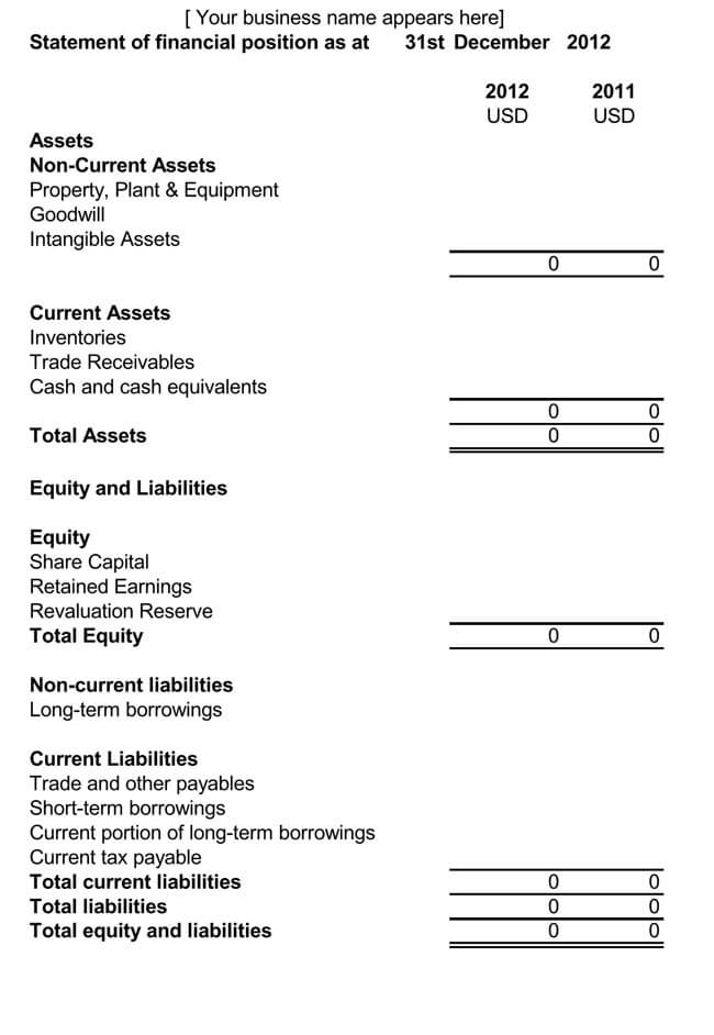 4 Types of Accounting Financial Statements (with Templates)