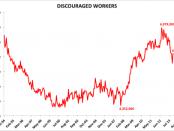 discourage_workers