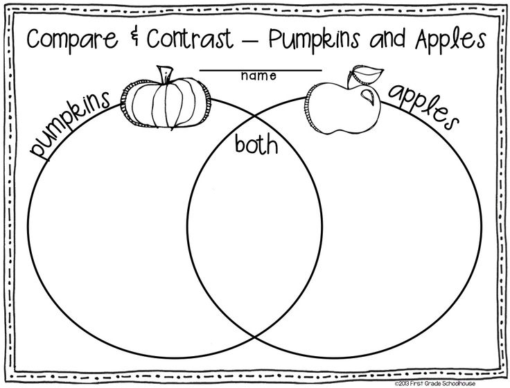apple diagram worksheet