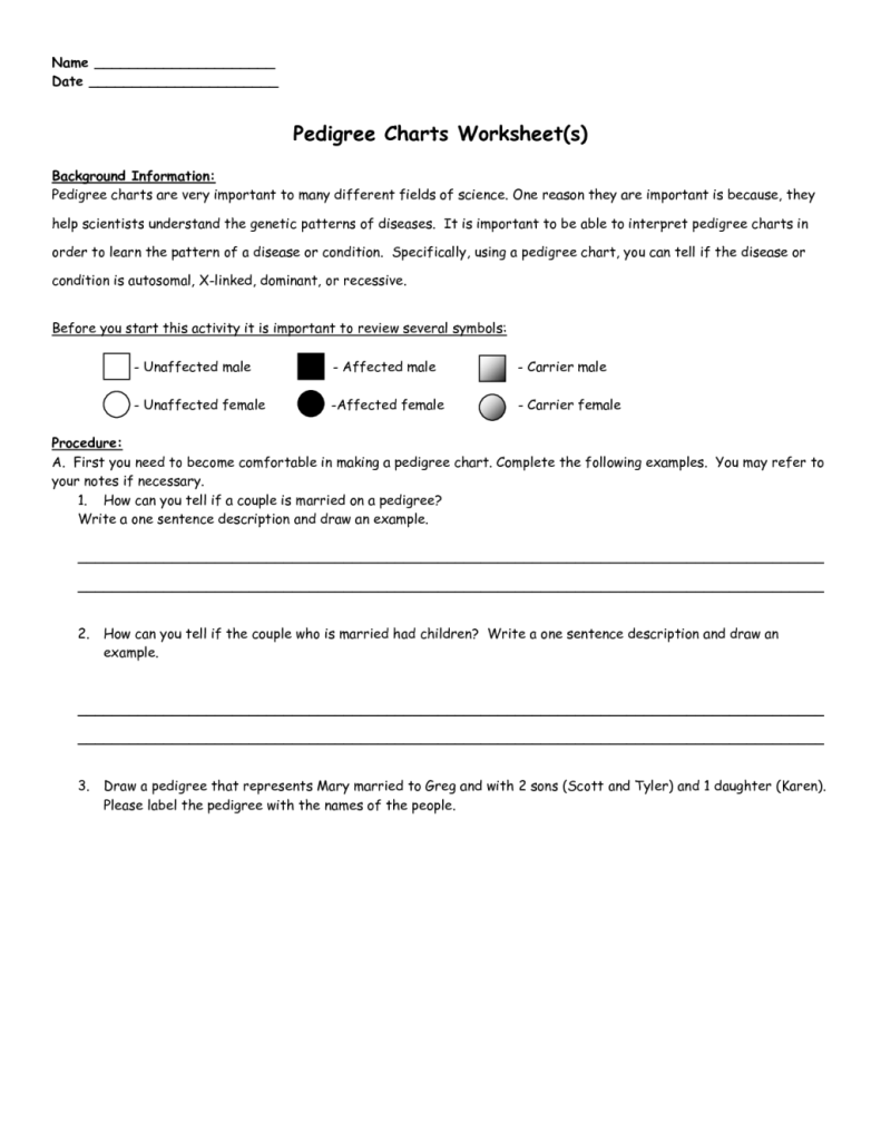 Pedigree Chart Worksheet Answers pedigree charts worksheet – Pedigrees Worksheet
