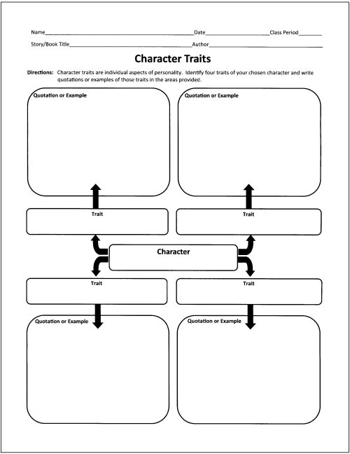 Character analysis essay template  Sales trainer resume - character analysis template