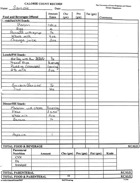 15 Best Images of Daily Food Intake Worksheet - Food Elimination