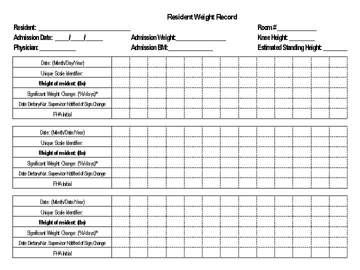 Weight Loss Chart Template Weight Loss Template Excel Graph