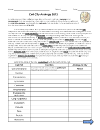 14 Best Images of Cell City Worksheet - Cell City Analogy ...