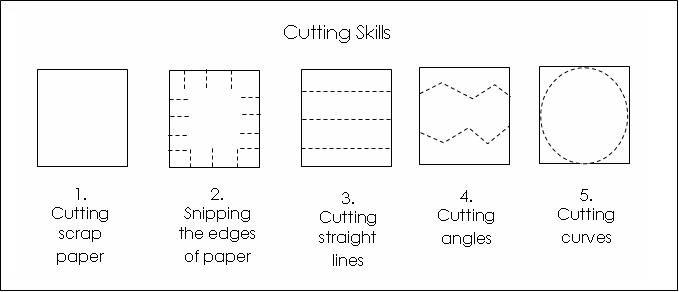15 Best Images of Easy Cutting Worksheets - Scissor Skills Cutting