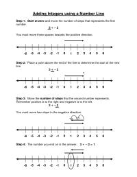 8 Best Images of Worksheet On Number Line Integers ...