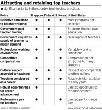 15 Best Images of Different Types Of Government Worksheet ...