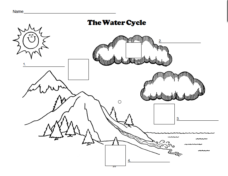 the water cycle diagram pdf