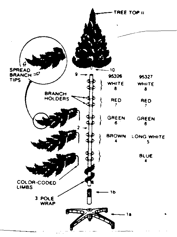 christmas tree diagram