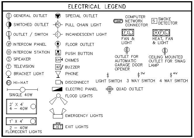 Electrical Layout Plan Uk wiring diagram panel