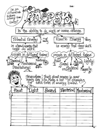 15 Best Images of 3 Forms Of Energy Worksheets - Energy ...