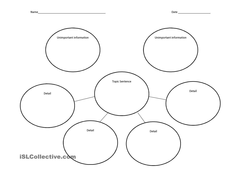 Bubble Map Template Costumepartyrun