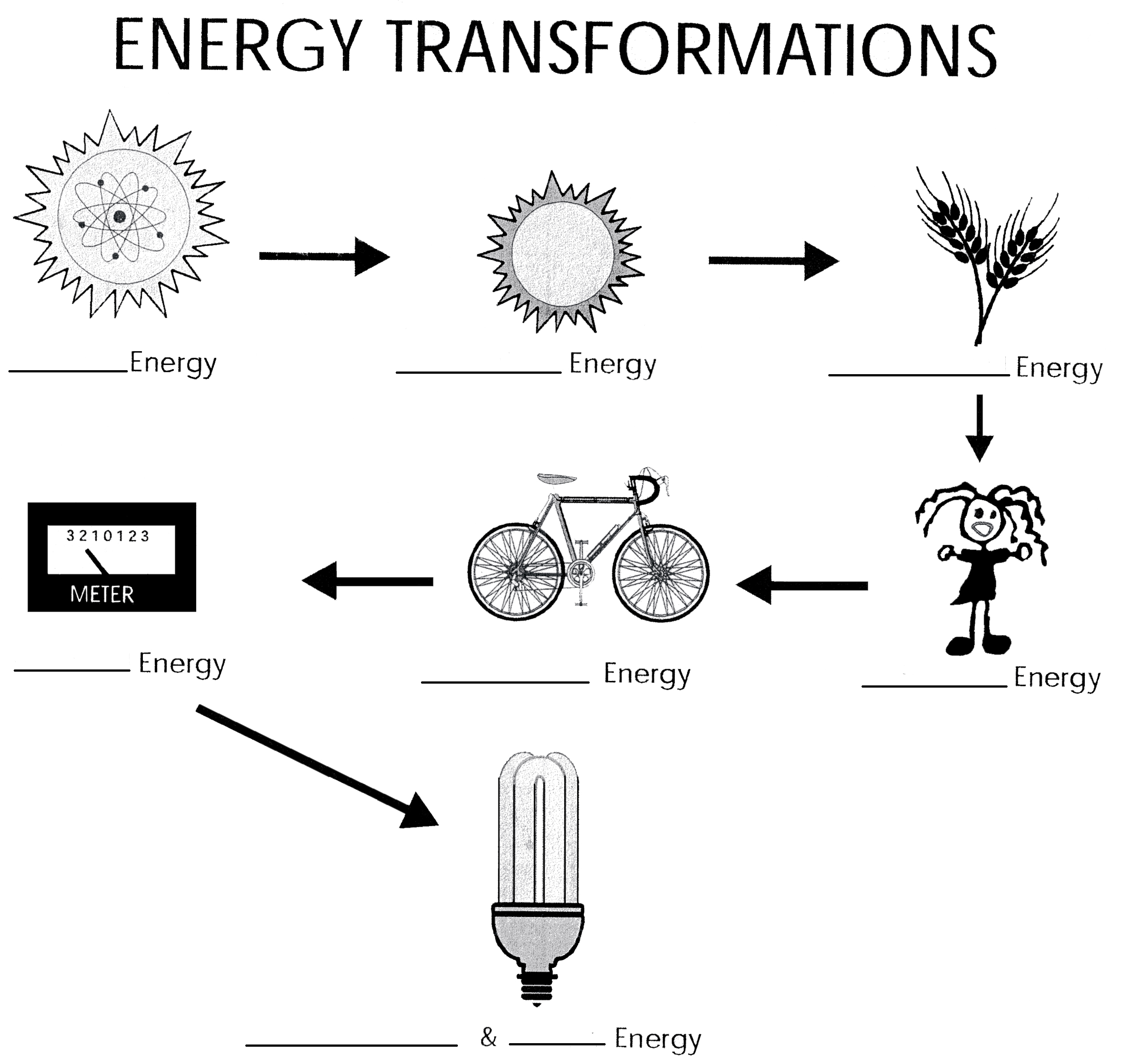 electrical energy examples for kids electricity it walks kids