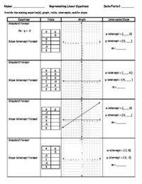 15 Best Images of Linear Equation Algebra 1 Worksheets ...