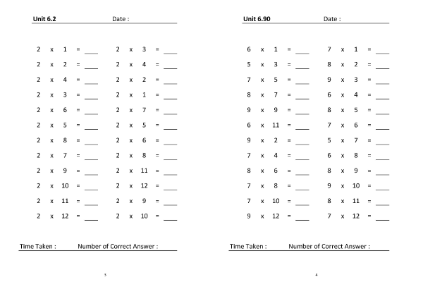 Curriculum English Grade 5 – Mad Minute Multiplication Worksheets