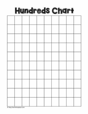 100 Chart Worksheets - hundreds chart