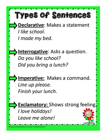 A Sentence Type Poster Worksheets