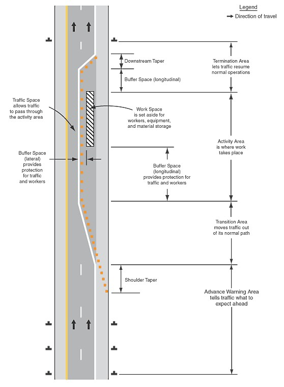 Maintenance Work Zone Safety Pocket Guide of MUTCD Guidance on