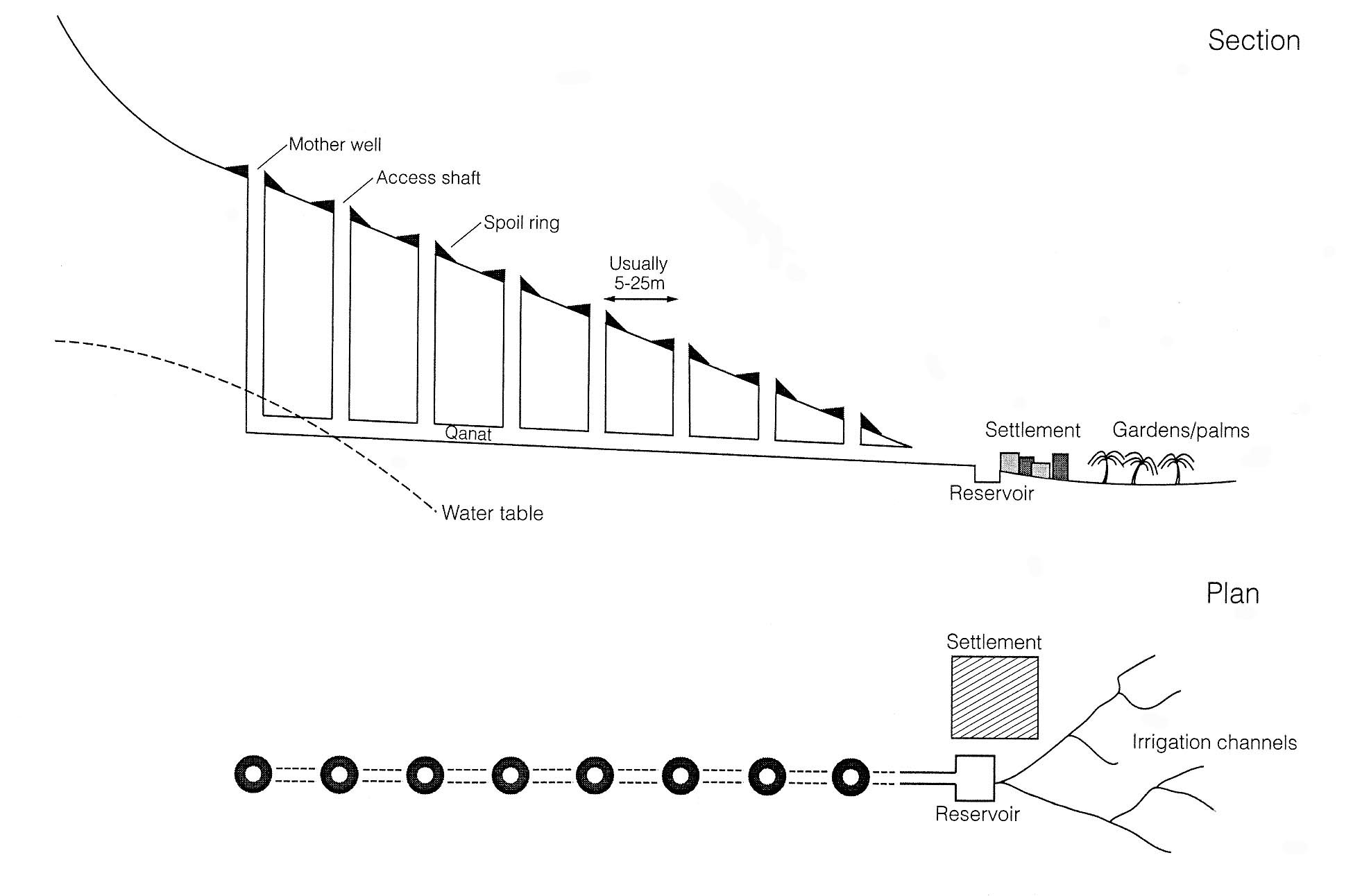 sahara desert heat diagram