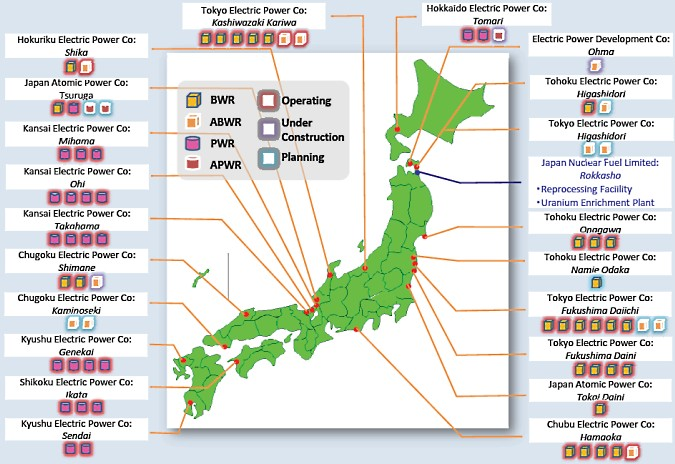Japanese Nuclear Facilities