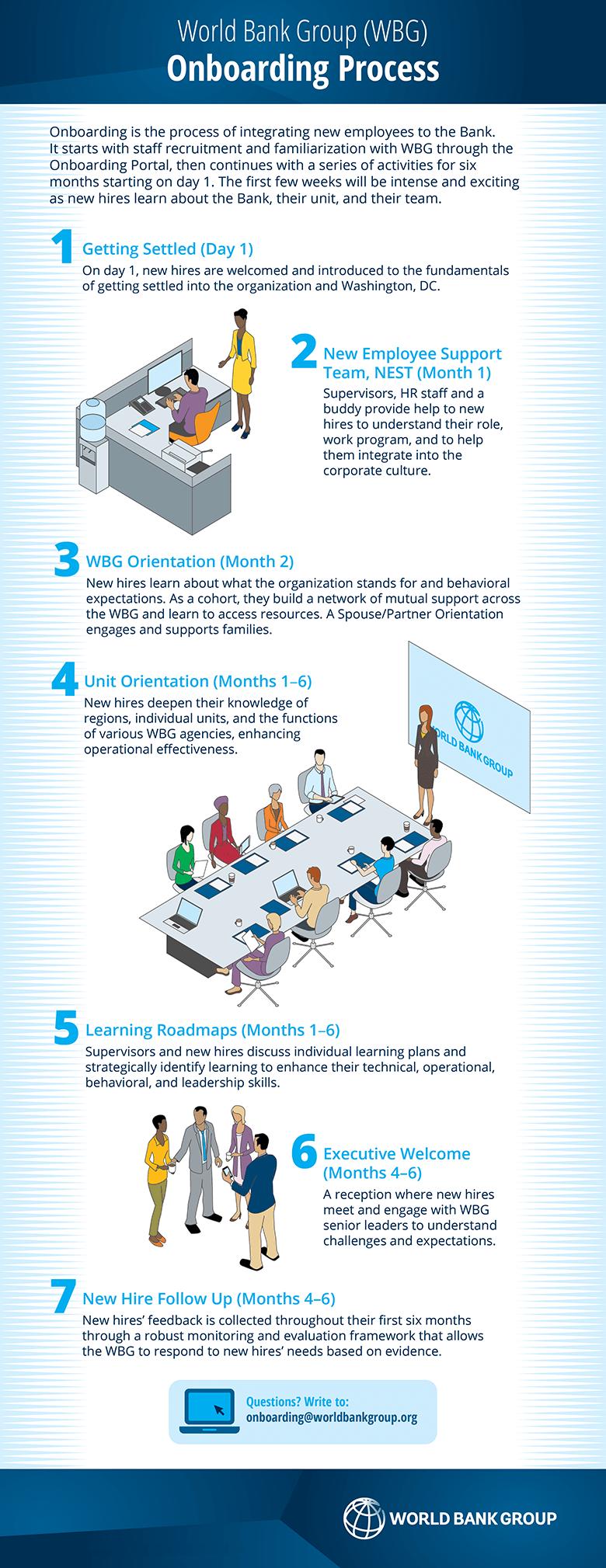 infographic en espanol