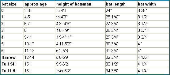 cricket equipment size guide help and information from worldcricketstore