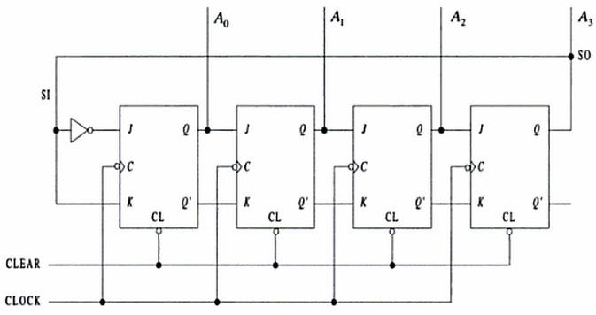 Logic Diagram Of Johnson Counter Wiring Diagram