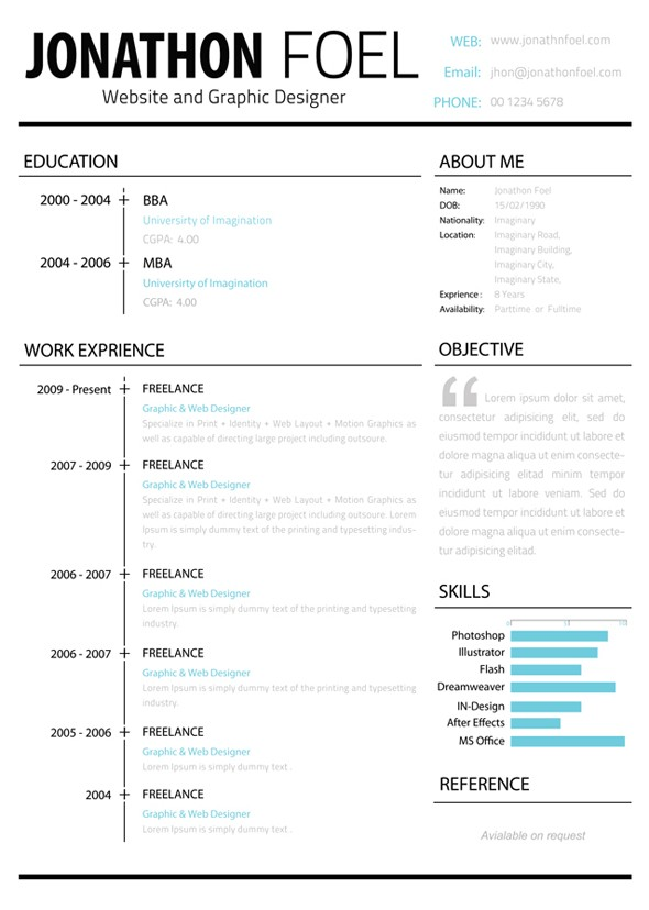 template for resume header create professional resumes example - Resume Header