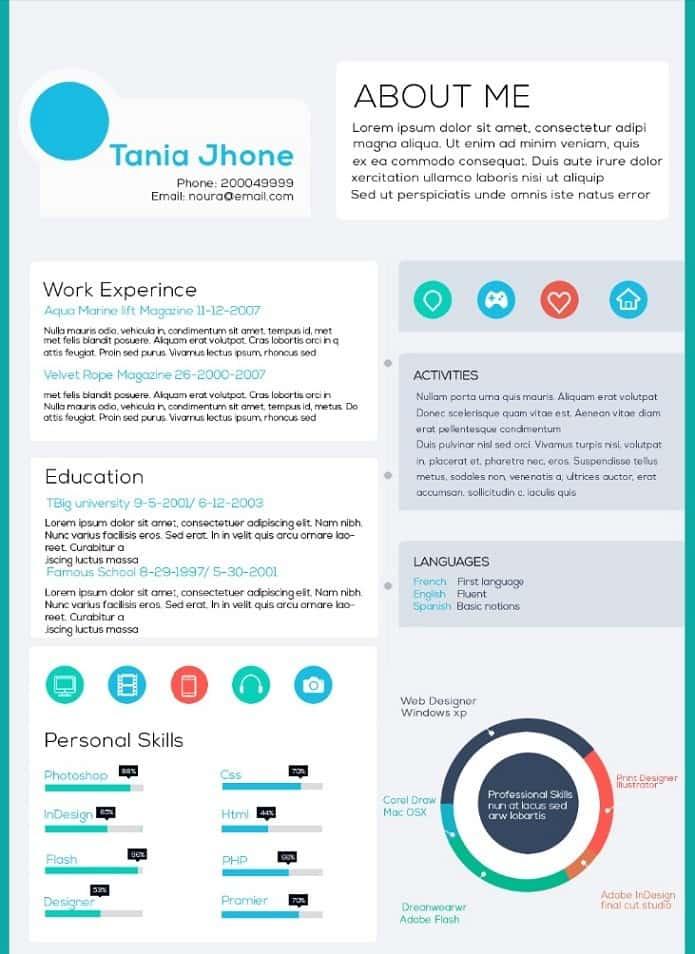 Basic skills to write on a resume
