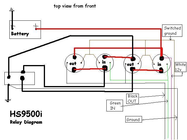 Atv Winch Wiring Online Wiring Diagram