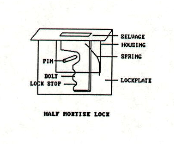 this diagram show the parts of a half mortise lock