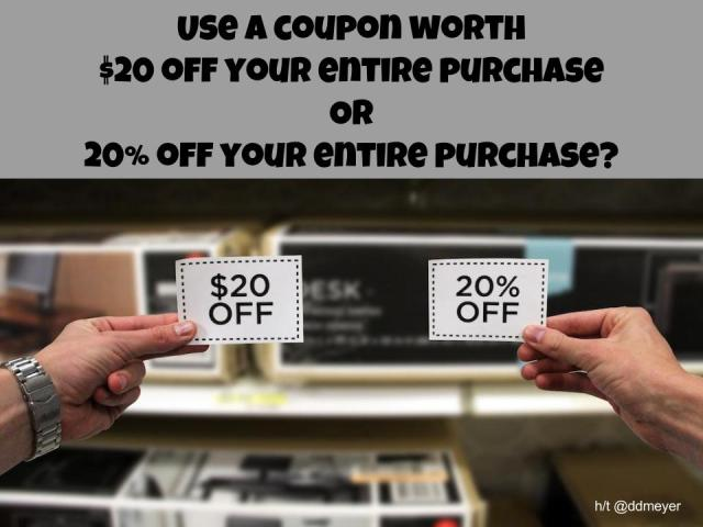 Coupon % vs $