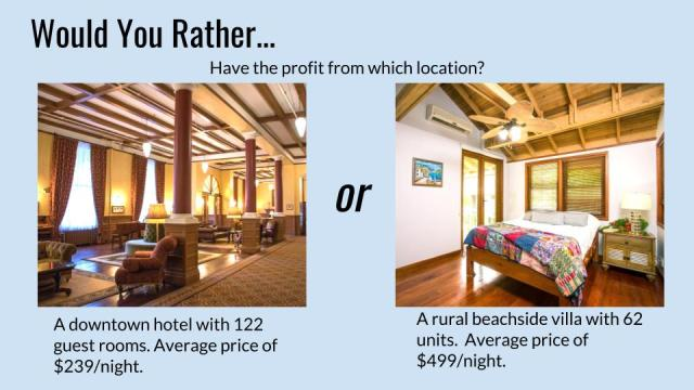 Would You Rather Hotel Rooms