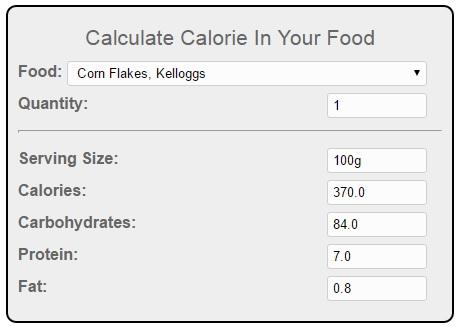 Food Recipe Calorie Calculator WordPress Calculators - calorie and fat calculator