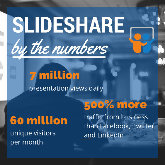 Optimize Slideshare Presentation for SEO Using These Simple Tips