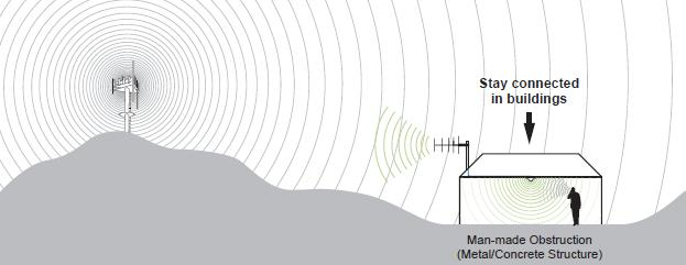 wpsantennas - Improve Your Cell Phone\u0027s Range with a Cell Phone