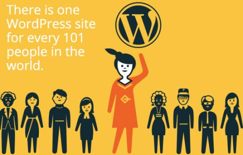 WordPress Sitting On Top Of The World