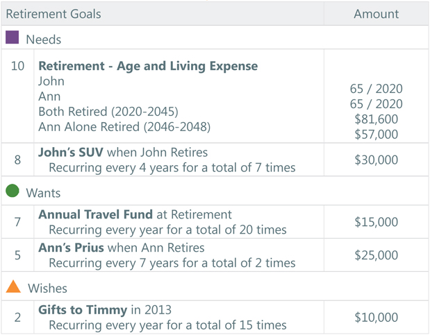 investment plan example - Seckinayodhya