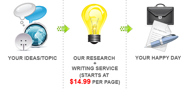 my dissertation proposal Hire expert dissertation writers to make your life easier you've always been committed to your studies however, the dissertation proposal challenge made you.