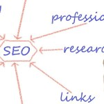 9 useful tips for seo content writing for small businesses