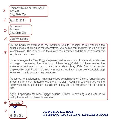 Business Letter Format What to include and when